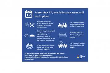 17 May rules
